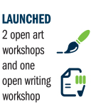 ArtWritingWorkshops