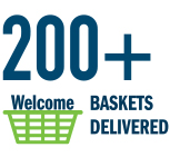 WelcomeBaskets